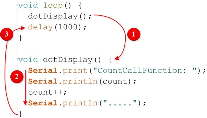 Function_Interrupt01b