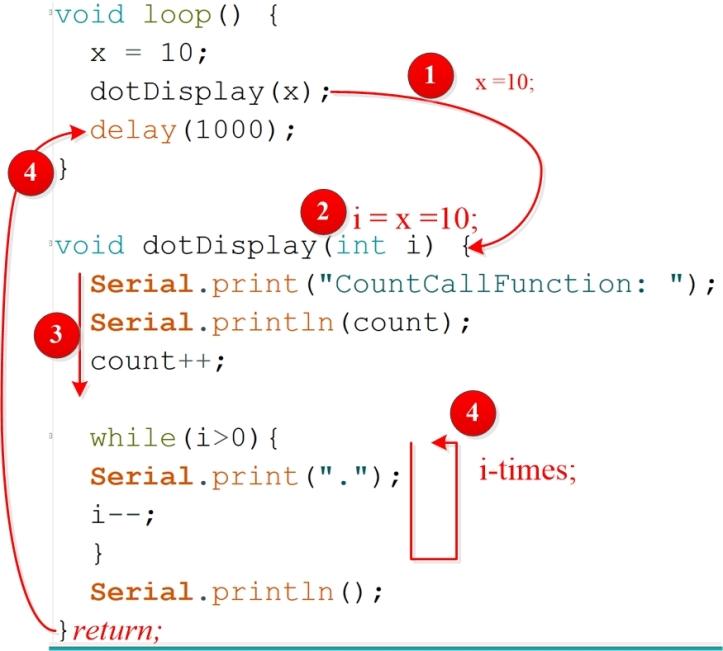 Function_Interrupt02b