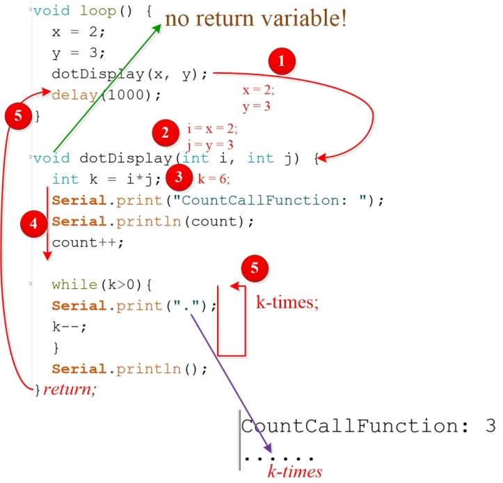 Function_Interrupt03b