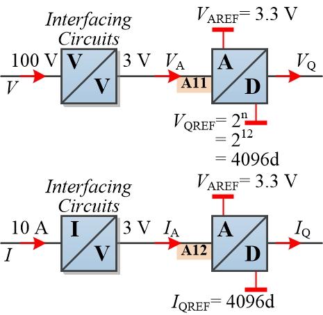 Function_Interrupt05