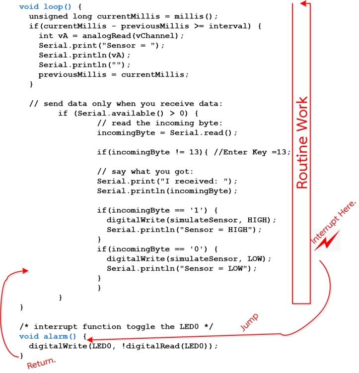 Function_Interrupt13.jpg